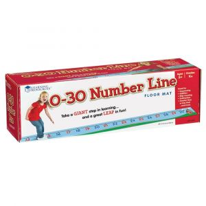 Learning Ressources Number Line