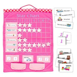 Fiesta Crafts Wall Hangings Star Chart Pink Toy